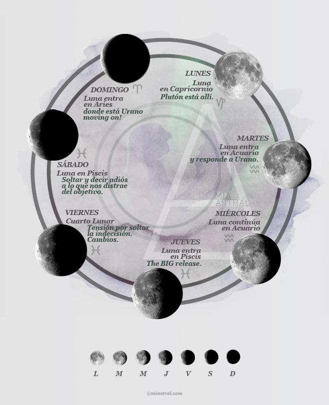 Lunas de la Semana-Miastral