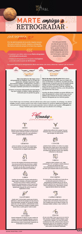 infografia-marte2