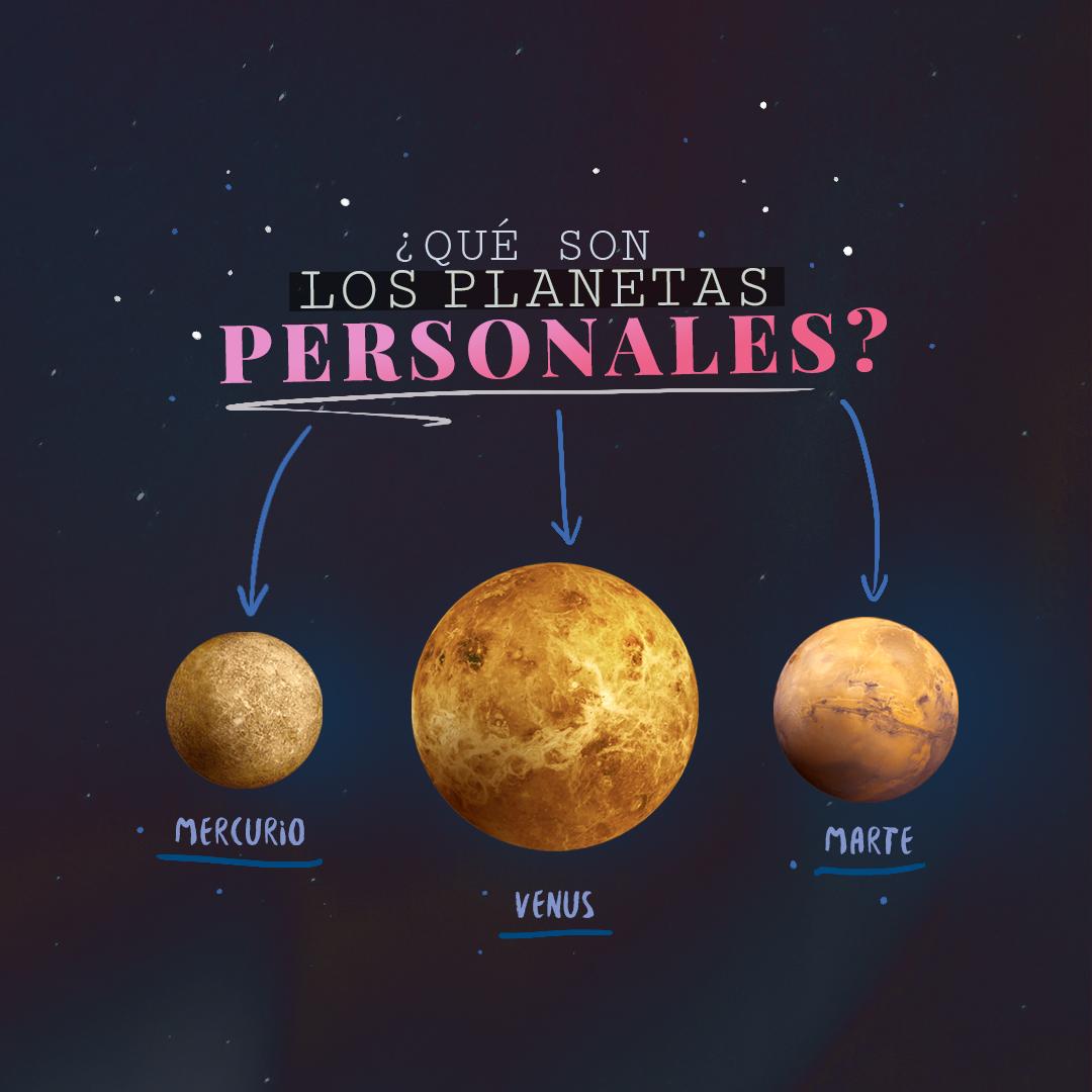 191 Qu 233 Son Los Planetas Personales Miastral